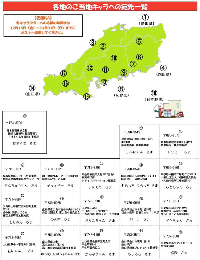 日本郵便株式会社 中国支社の「ご当地キャラに応援の年賀状を書こう!」
