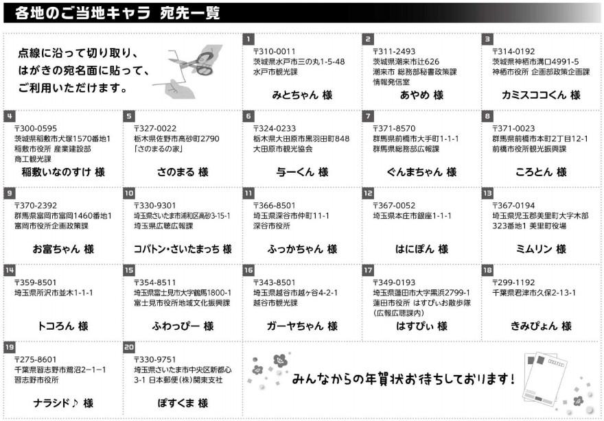 日本郵便株式会社 関東支社の「ご当地キャラに応援の年賀状を書こう!」
