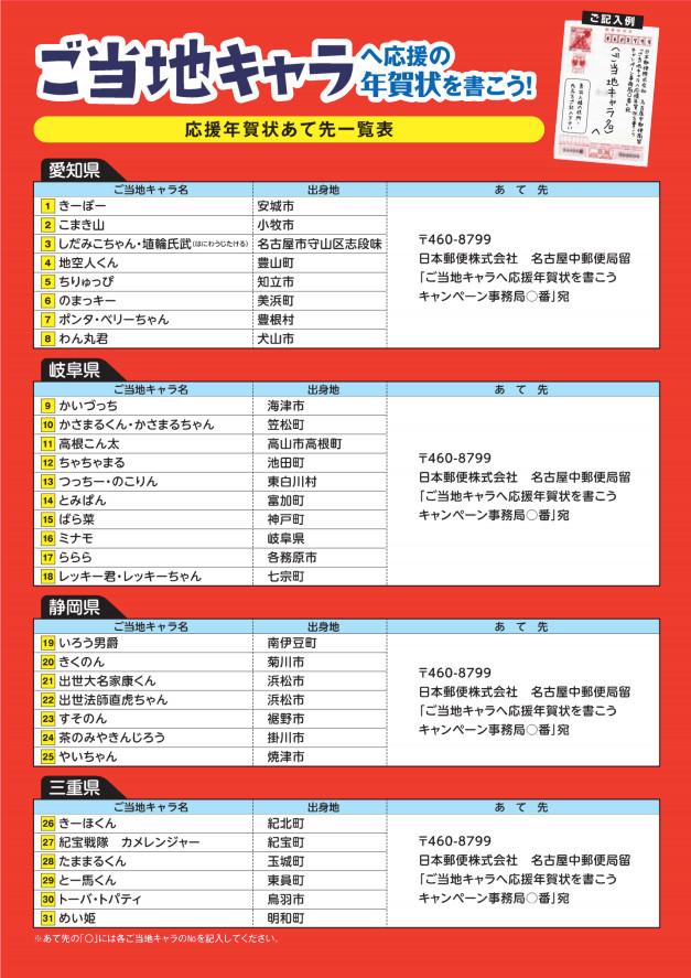 日本郵便株式会社 東海支社の「ご当地キャラに応援の年賀状を書こう!」