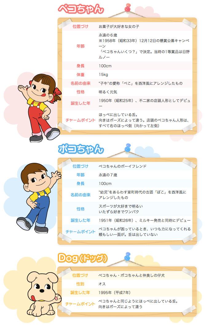 ペコちゃんとお友達(ポコちゃんとDog)